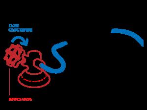graphic of propane system valve