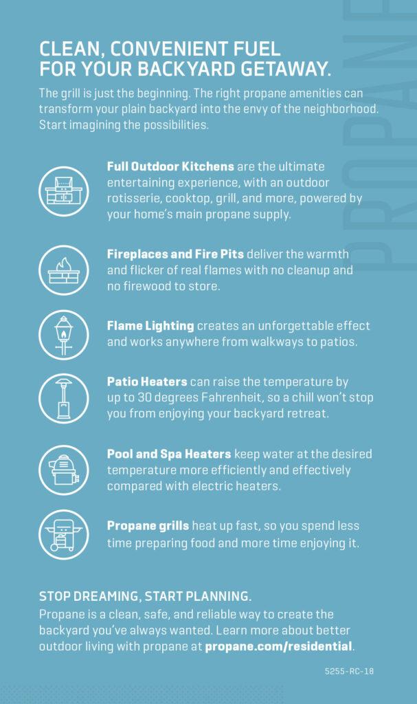 list of outdoor appliances that run on propane